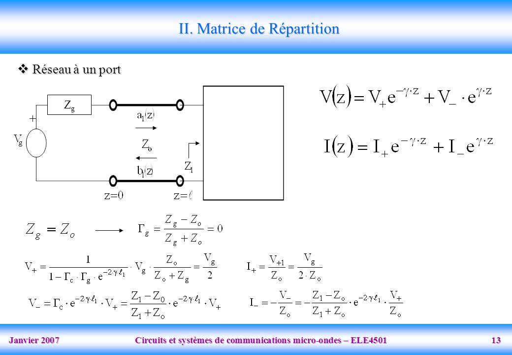 Janvier 2007 Circuits et systèmes de communications micro-ondes – ELE4501 13 II.