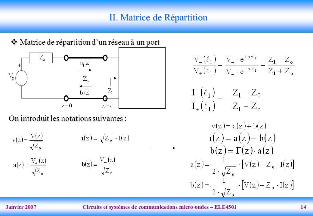 Janvier 2007 Circuits et systèmes de communications micro-ondes – ELE4501 14  Matrice de répartition d'un réseau à un port On introduit les notations suivantes : II.