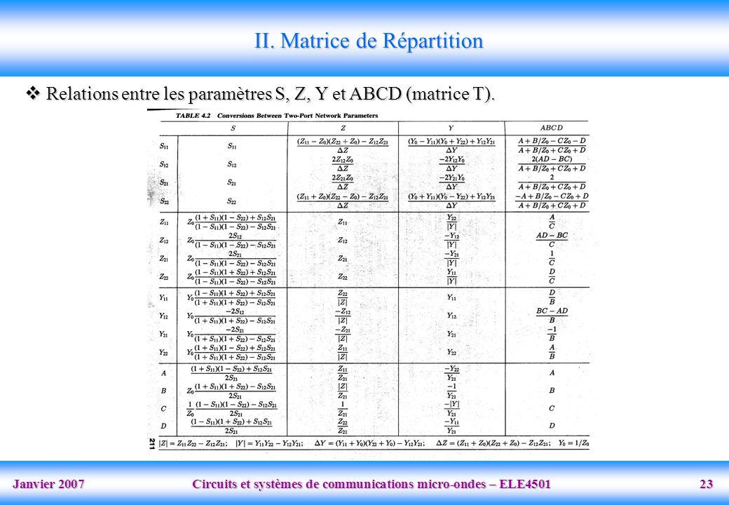 Janvier 2007 Circuits et systèmes de communications micro-ondes – ELE4501 23 II.