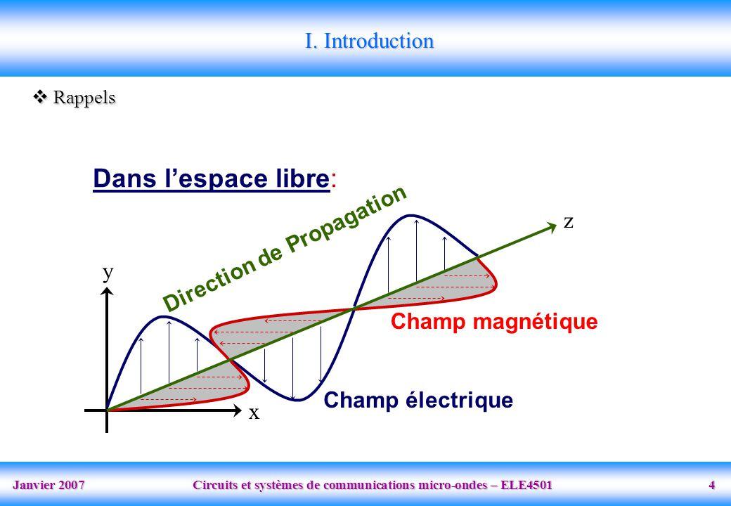 Janvier 2007 Circuits et systèmes de communications micro-ondes – ELE4501 4 x y z Champ électrique Champ magnétique Direction de Propagation Dans l'espace libre: I.