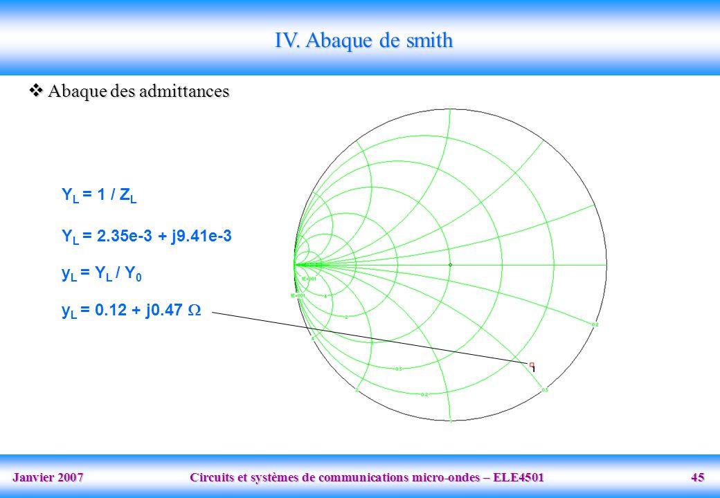Janvier 2007 Circuits et systèmes de communications micro-ondes – ELE4501 45 Y L = 1 / Z L y L = Y L / Y 0 y L = 0.12 + j0.47  Y L = 2.35e-3 + j9.41e-3 IV.
