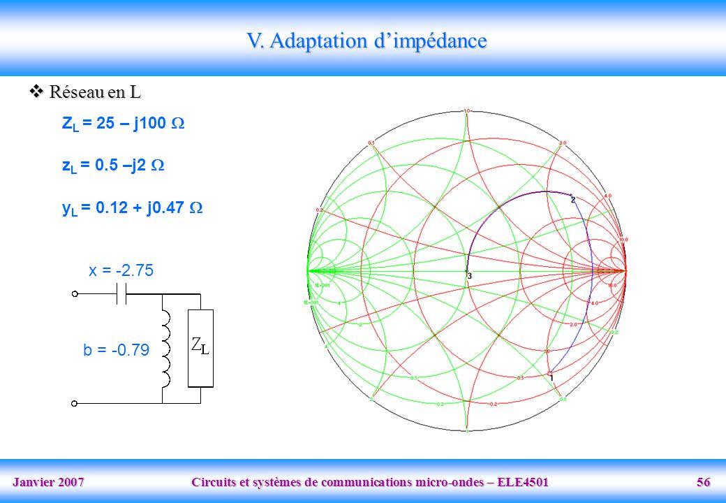 Janvier 2007 Circuits et systèmes de communications micro-ondes – ELE4501 56 Z L = 25 – j100  z L = 0.5 –j2  y L = 0.12 + j0.47  b = -0.79 x = -2.75 V.