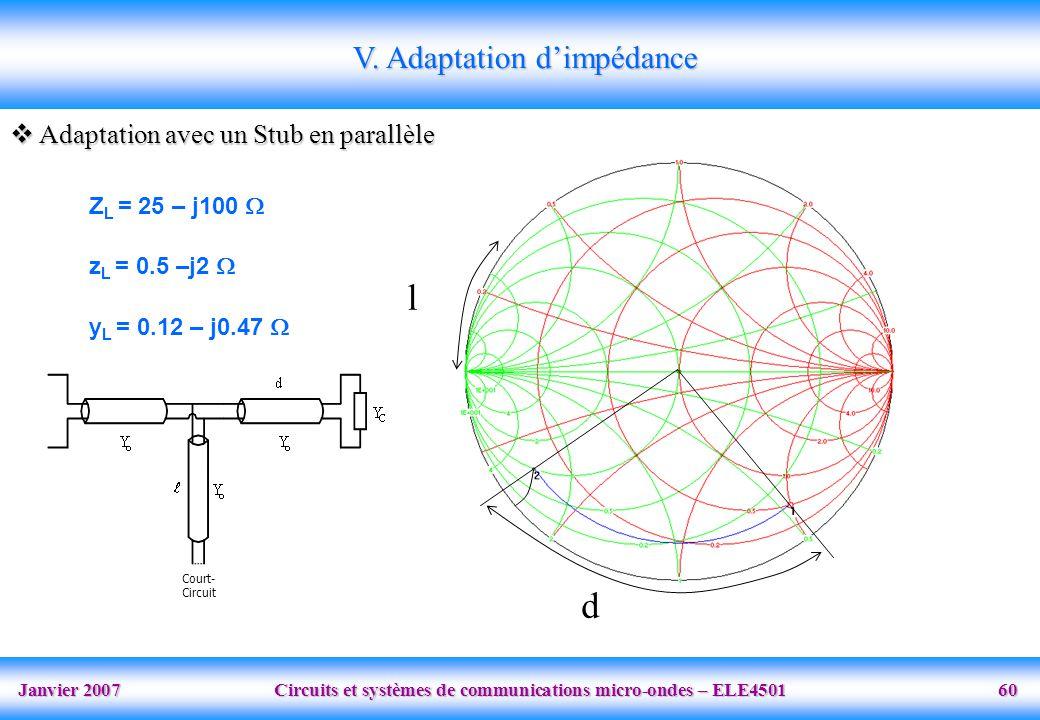 Janvier 2007 Circuits et systèmes de communications micro-ondes – ELE4501 60 Z L = 25 – j100  z L = 0.5 –j2  y L = 0.12 – j0.47   Adaptation avec un Stub en parallèle V.