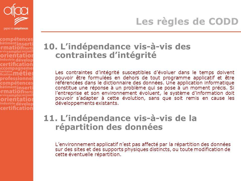 10. L'indépendance vis-à-vis des contraintes d'intégrité Les contraintes d'intégrité susceptibles d'évoluer dans le temps doivent pouvoir être formulé