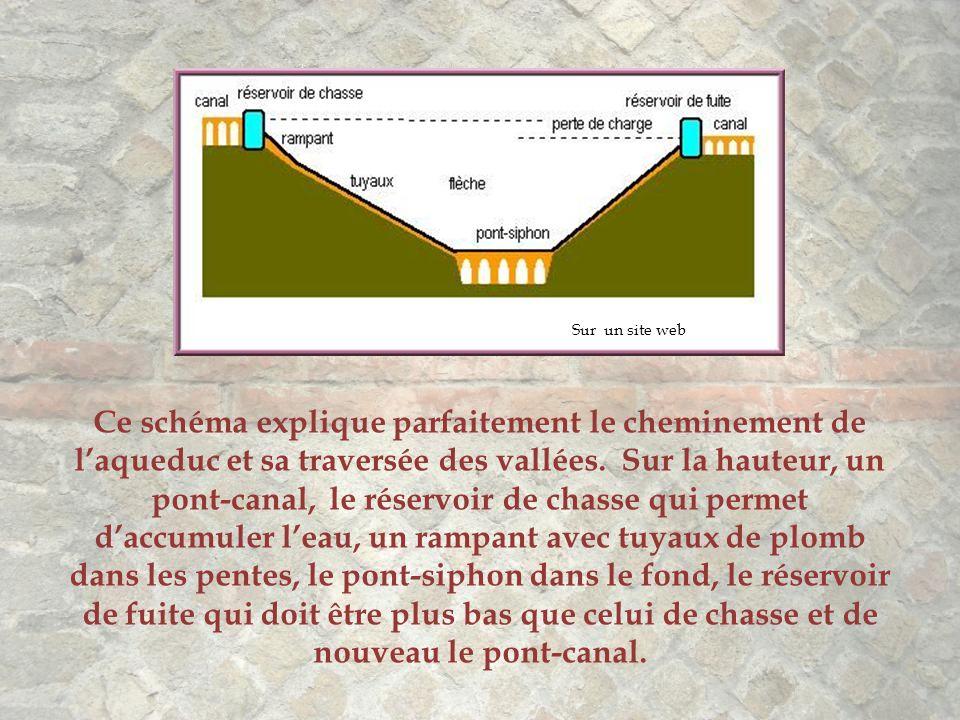 Découverte en 1887, dans le petit village de Chagnon, c'est cette pierre qui a donné une hypothèse de datation de l'aqueduc. Y est inscrit le texte su
