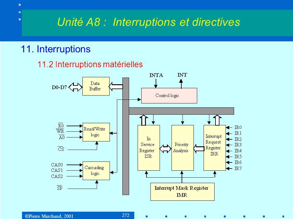 ©Pierre Marchand, 2001 272 11. Interruptions 11.2 Interruptions matérielles Unité A8 : Interruptions et directives