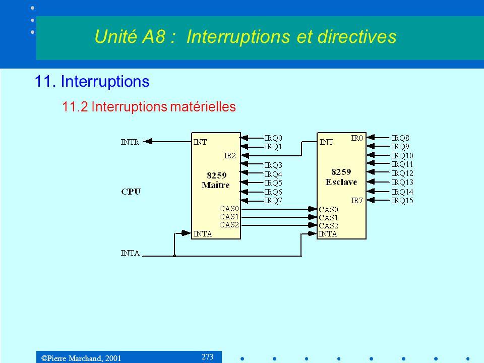 ©Pierre Marchand, 2001 273 11. Interruptions 11.2 Interruptions matérielles Unité A8 : Interruptions et directives