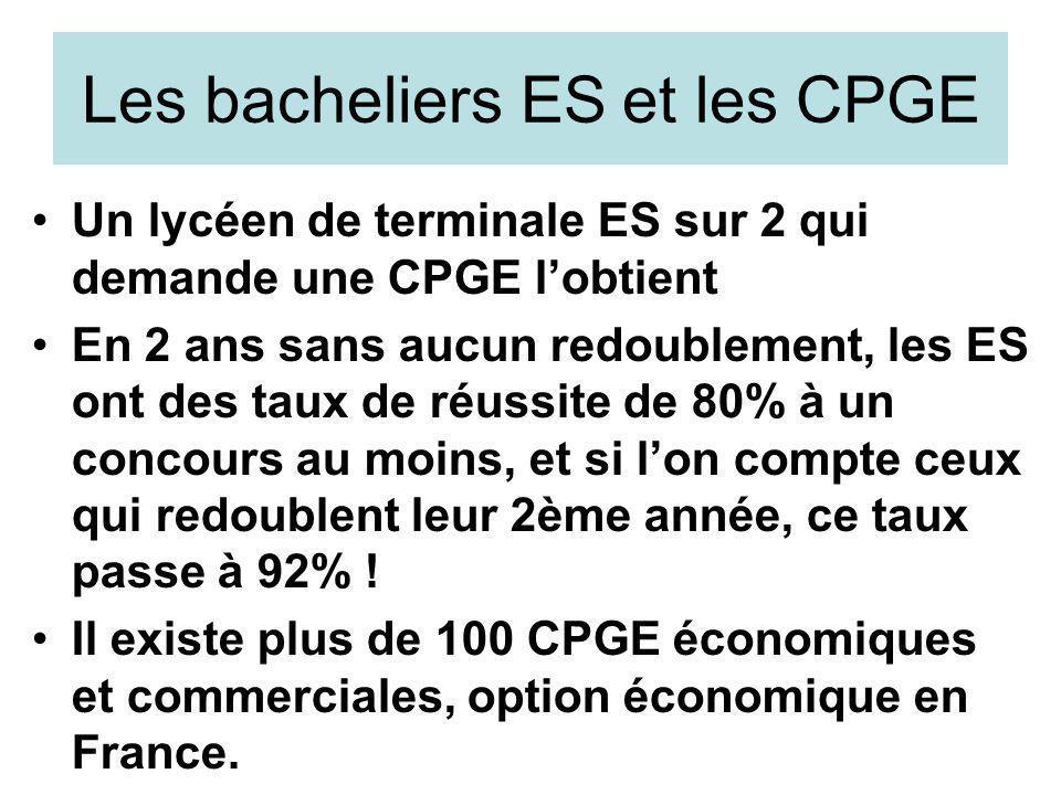 Les bacheliers ES et les CPGE •Un lycéen de terminale ES sur 2 qui demande une CPGE l'obtient •En 2 ans sans aucun redoublement, les ES ont des taux d