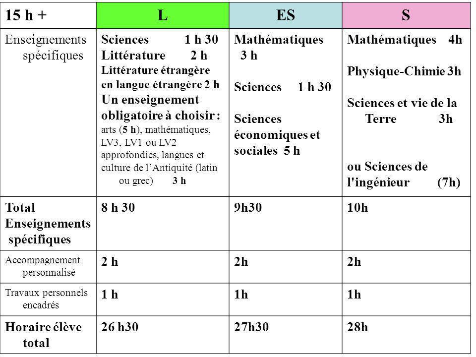15 h +LESS Enseignements spécifiques Sciences 1 h 30 Littérature 2 h Littérature étrangère en langue étrangère 2 h Un enseignement obligatoire à chois