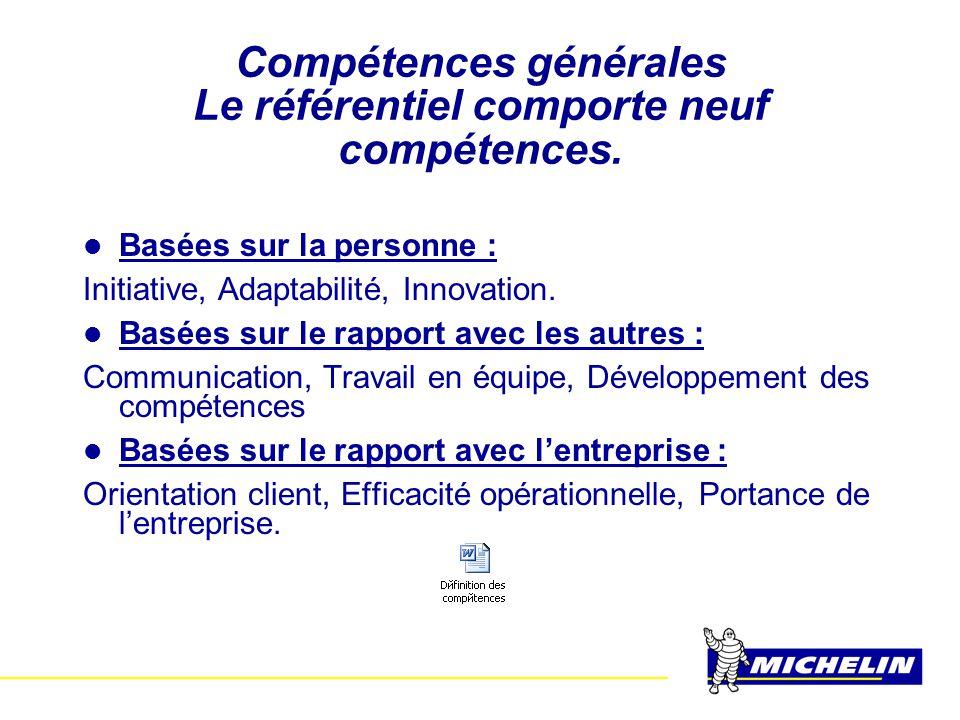 Compétences générales Le référentiel comporte neuf compétences.  Basées sur la personne : Initiative, Adaptabilité, Innovation.  Basées sur le rappo