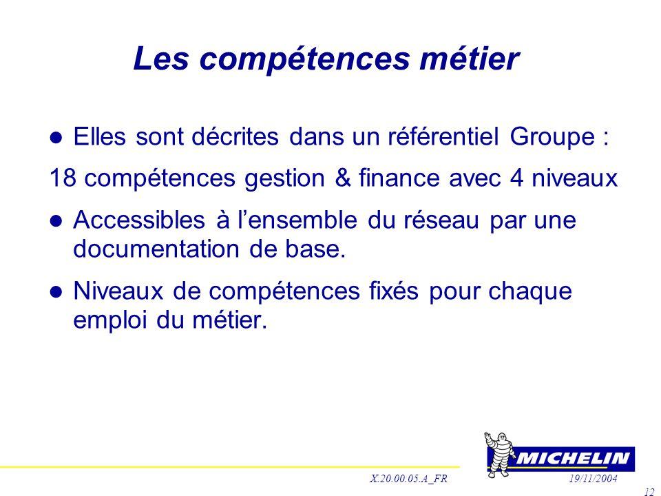 Les compétences métier  Elles sont décrites dans un référentiel Groupe : 18 compétences gestion & finance avec 4 niveaux  Accessibles à l'ensemble d