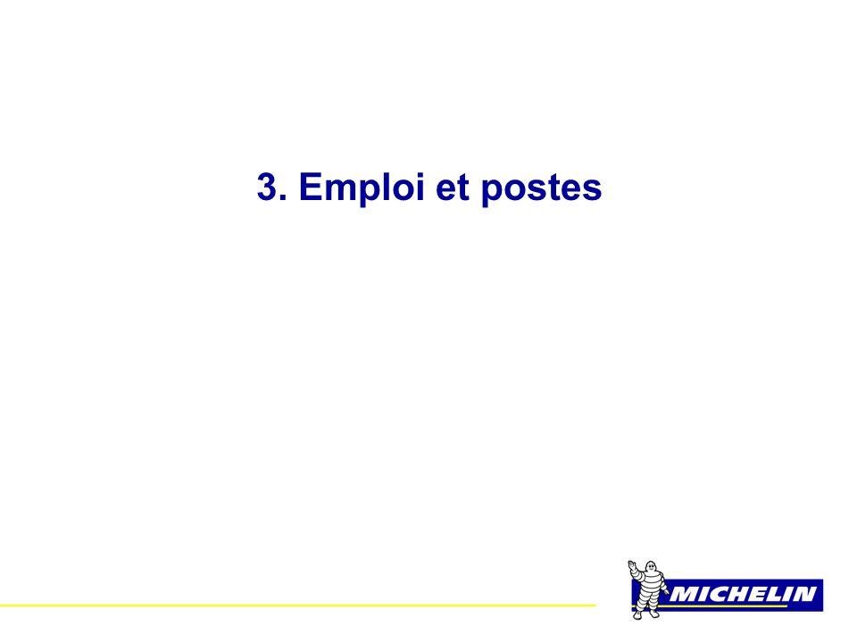3. Emploi et postes