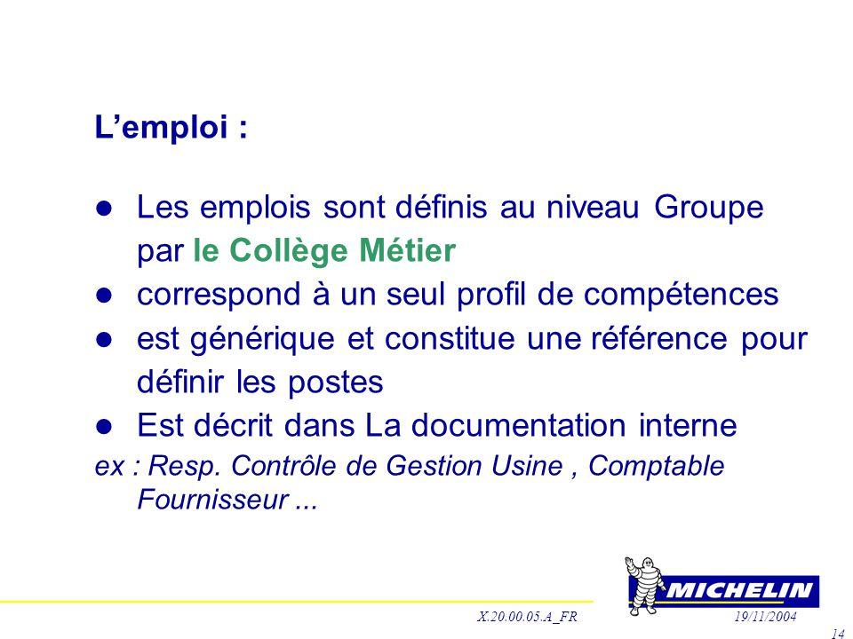 L'emploi :  Les emplois sont définis au niveau Groupe par le Collège Métier  correspond à un seul profil de compétences  est générique et constitue