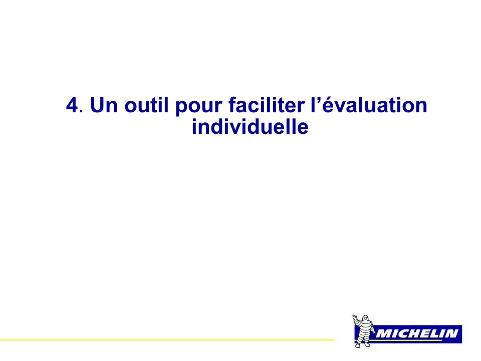 4. Un outil pour faciliter l'évaluation individuelle