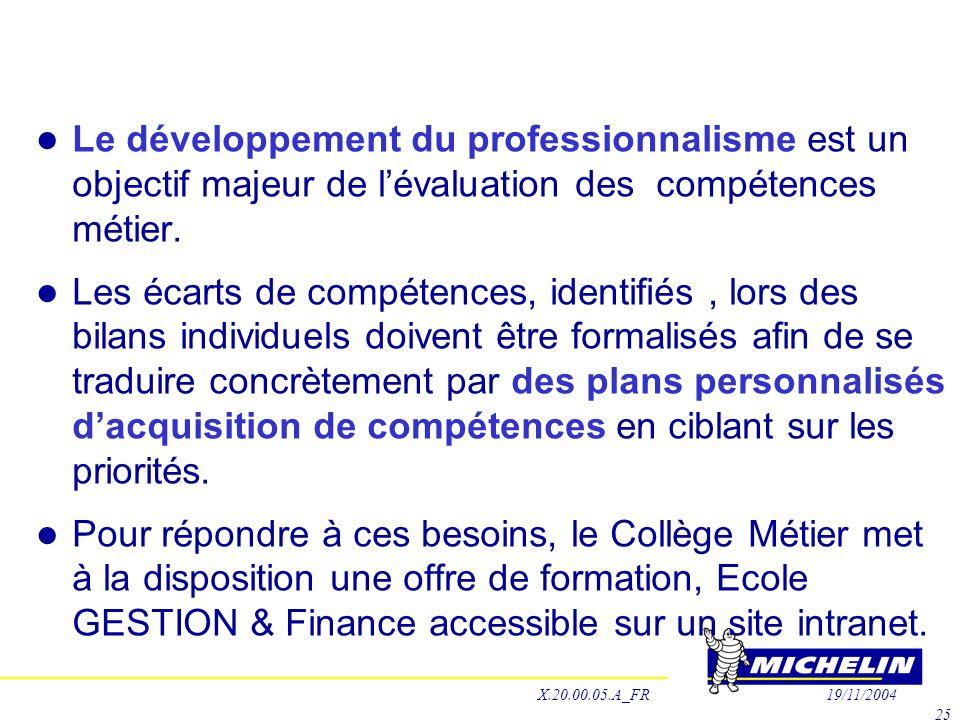  Le développement du professionnalisme est un objectif majeur de l'évaluation des compétences métier.  Les écarts de compétences, identifiés, lors d