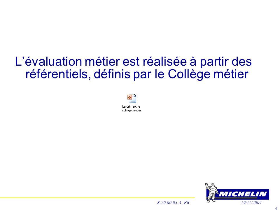 L'évaluation métier est réalisée à partir des référentiels, définis par le Collège métier X.20.00.05.A_FR19/11/2004 4