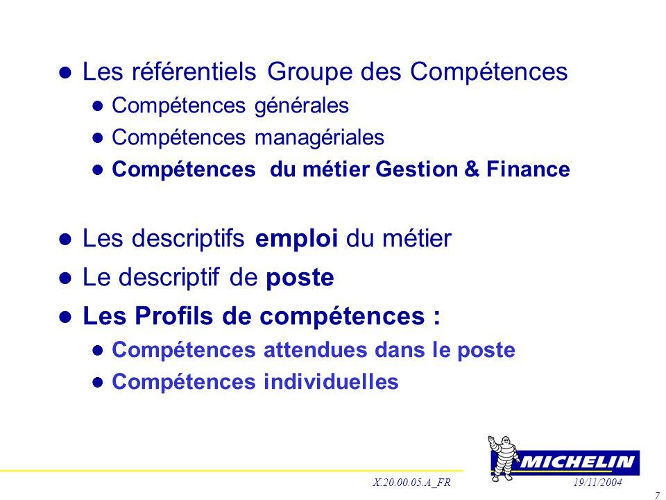  Les référentiels Groupe des Compétences  Compétences générales  Compétences managériales  Compétences du métier Gestion & Finance  Les descripti