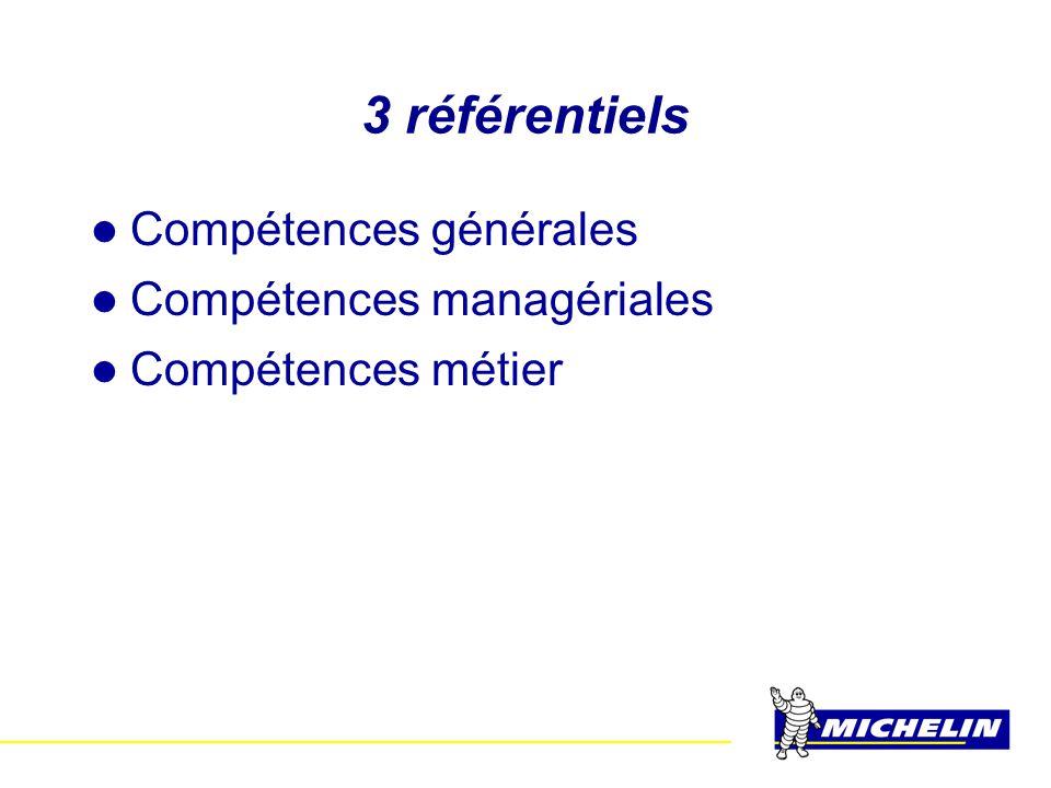 3 référentiels  Compétences générales  Compétences managériales  Compétences métier