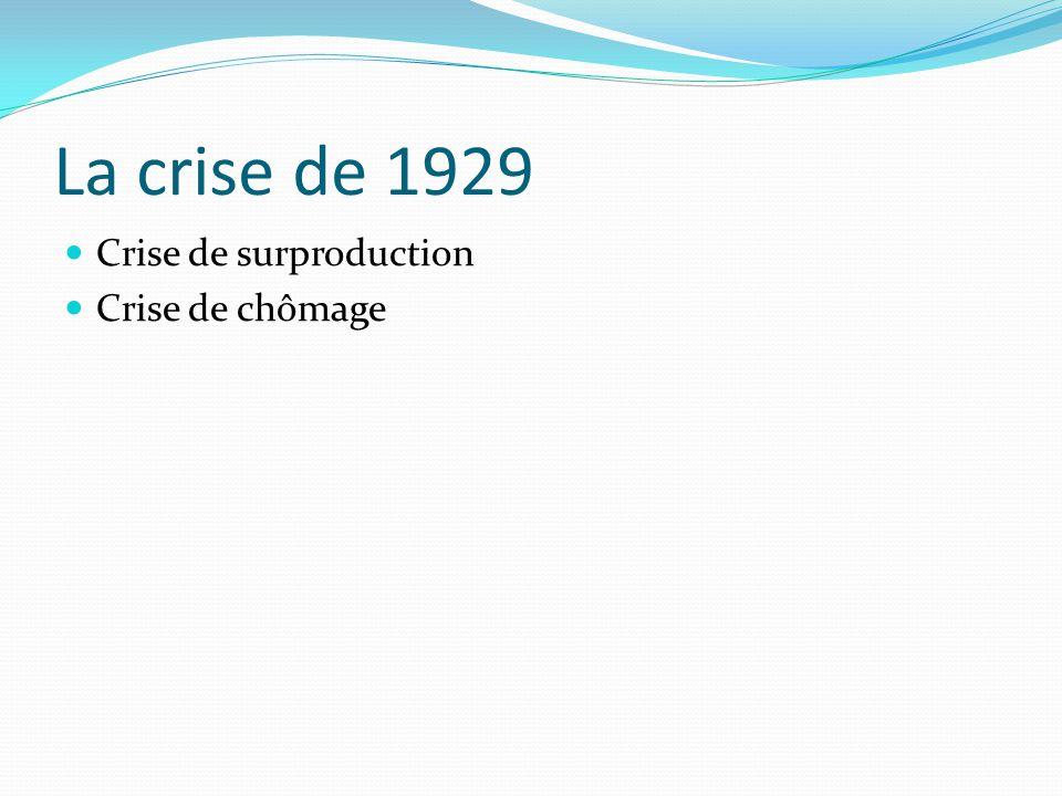 L'auteur  Né en 1883- décédé en 1946  Ouvrages: - « Traité de la monnaie » (1930) - « La théorie générale de l'emploi, de l'intérêt et de la monnaie
