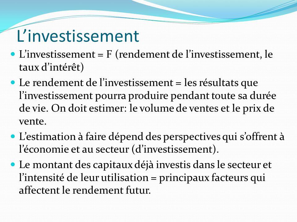 L'investissement  L'investissement = F (rendement de l'investissement, le taux d'intérêt)  Le rendement de l'investissement = les résultats que l'investissement pourra produire pendant toute sa durée de vie.