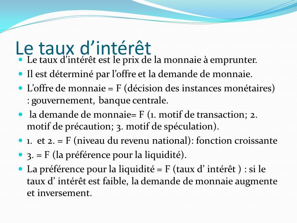 L'investissement  L'investissement = F (rendement de l'investissement, le taux d'intérêt)  Le rendement de l'investissement = les résultats que l'in