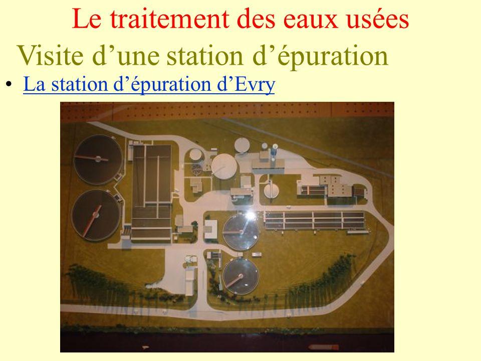 Le traitement des eaux usées •La station d'épuration d'EvryLa station d'épuration d'Evry Visite d'une station d'épuration