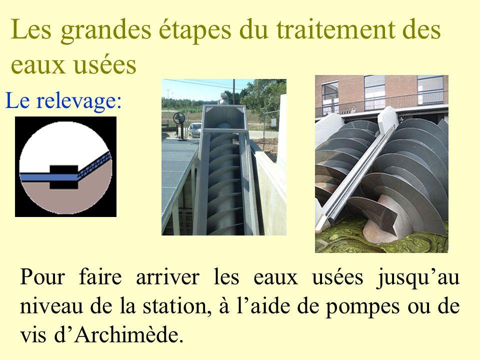 Les grandes étapes du traitement des eaux usées Pour faire arriver les eaux usées jusqu'au niveau de la station, à l'aide de pompes ou de vis d'Archimède.