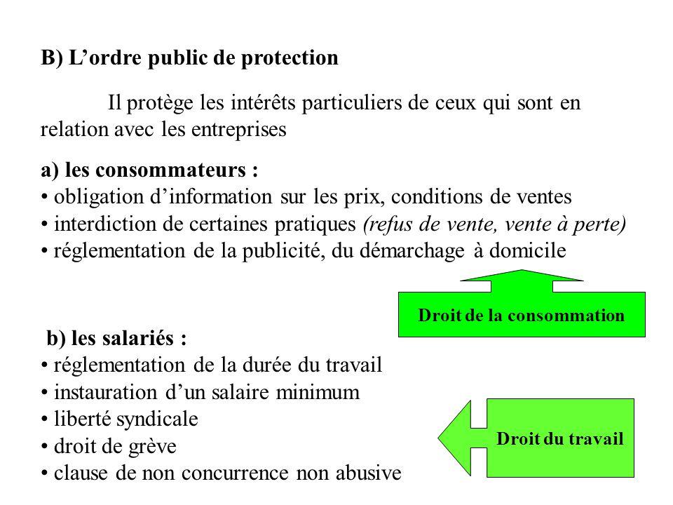 14 B) L'ordre public de protection Il protège les intérêts particuliers de ceux qui sont en relation avec les entreprises a) les consommateurs : • obl