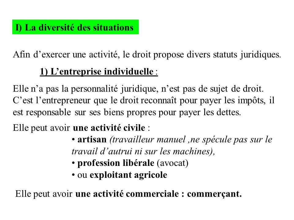 I) La diversité des situations Afin d'exercer une activité, le droit propose divers statuts juridiques. Elle n'a pas la personnalité juridique, n'est