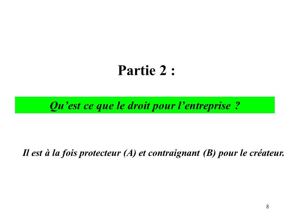 8 Qu'est ce que le droit pour l'entreprise ? Il est à la fois protecteur (A) et contraignant (B) pour le créateur. Partie 2 :