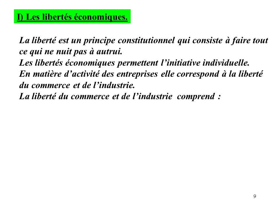 9 I) Les libertés économiques. La liberté est un principe constitutionnel qui consiste à faire tout ce qui ne nuit pas à autrui. Les libertés économiq