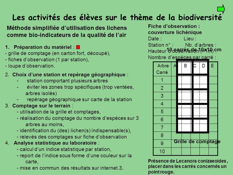 Les activités des élèves sur le thème de la biodiversité Méthode simplifiée d'utilisation des lichens comme bio-indicateurs de la qualité de l'air 1.P