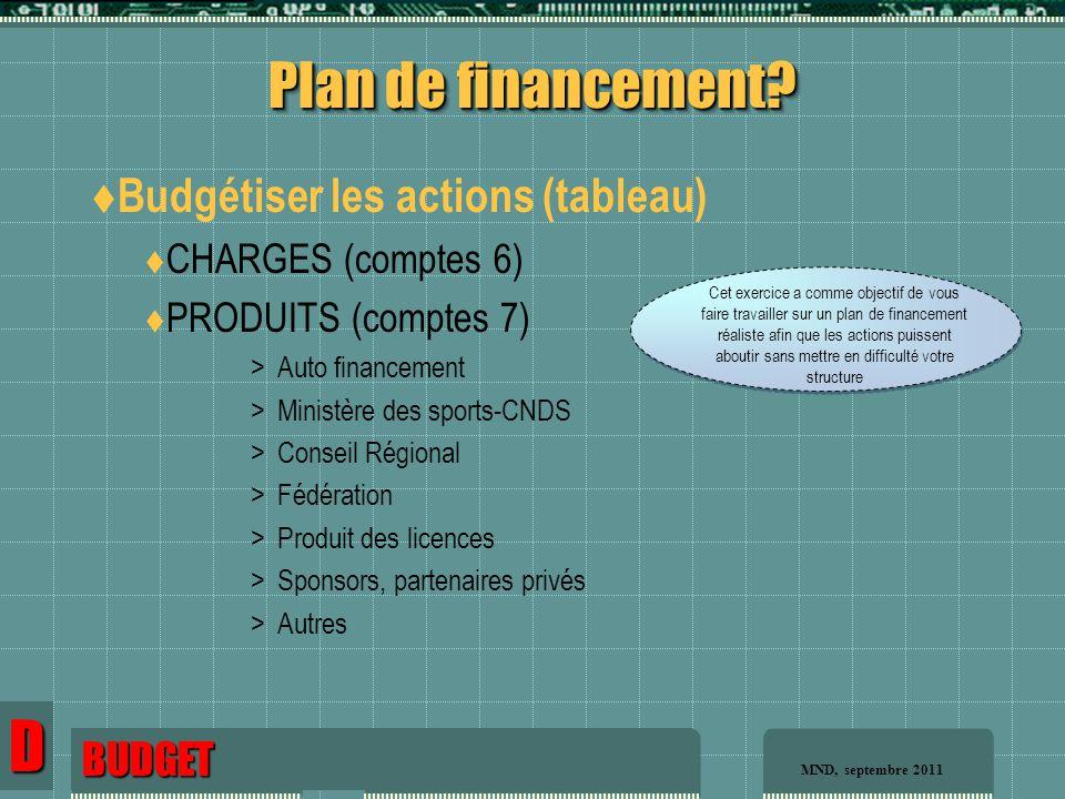 Plan de financement.