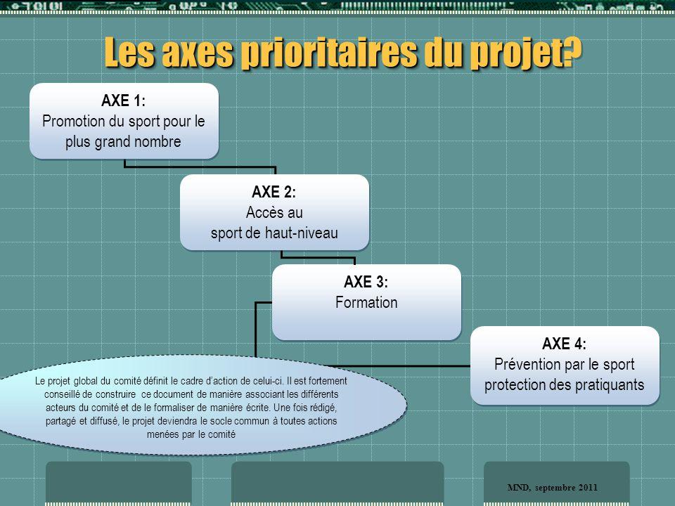 Les axes prioritaires du projet Les axes prioritaires du projet.