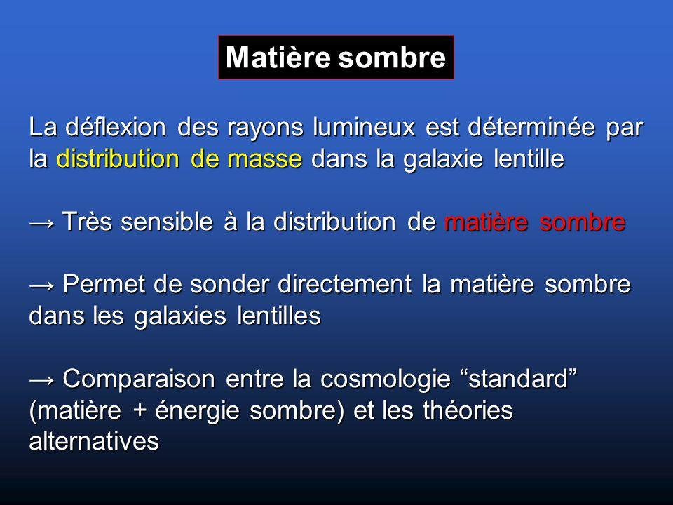 Matière sombre La déflexion des rayons lumineux est déterminée par la distribution de masse dans la galaxie lentille → Très sensible à la distribution