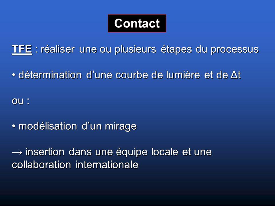 Contact TFE : réaliser une ou plusieurs étapes du processus • détermination d'une courbe de lumière et de Δt ou : • modélisation d'un mirage → inserti
