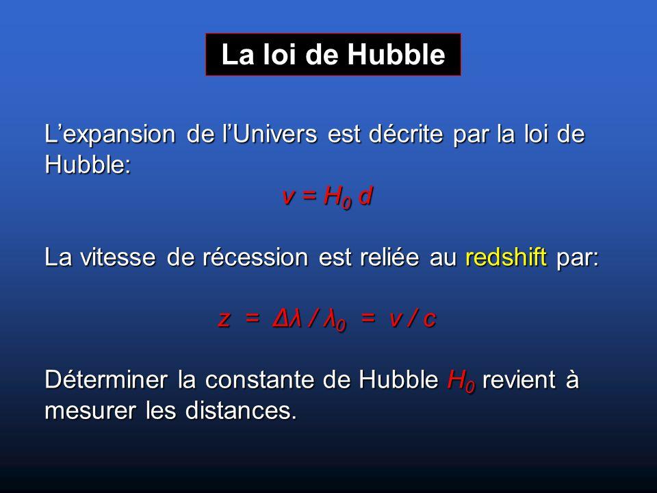 L'expansion de l'Univers est décrite par la loi de Hubble: v = H 0 d La vitesse de récession est reliée au redshift par: z = Δλ / λ 0 = v / c Détermin
