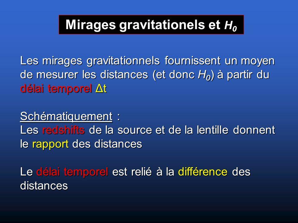 Les mirages gravitationnels fournissent un moyen de mesurer les distances (et donc H 0 ) à partir du délai temporel Δt Schématiquement : Les redshifts
