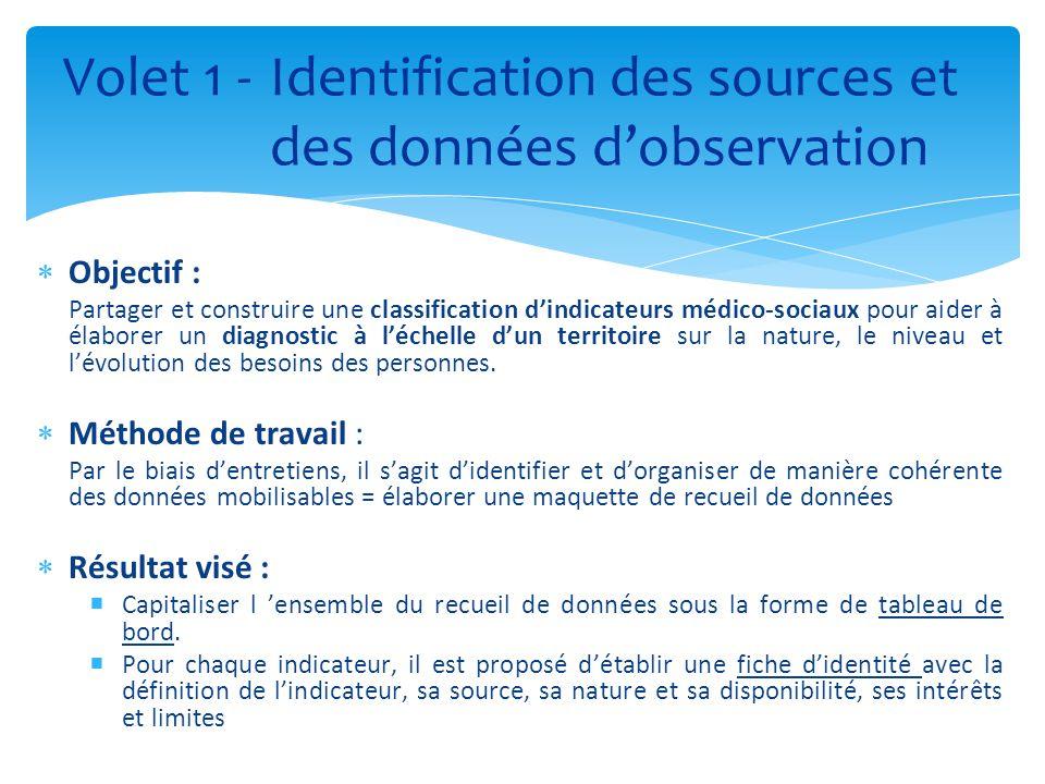 Objectif : Partager et construire une classification d'indicateurs médico-sociaux pour aider à élaborer un diagnostic à l'échelle d'un territoire su
