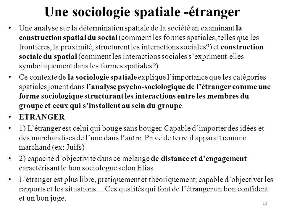 Une sociologie spatiale -étranger • Une analyse sur la détermination spatiale de la société en examinant la construction spatial du social (comment le