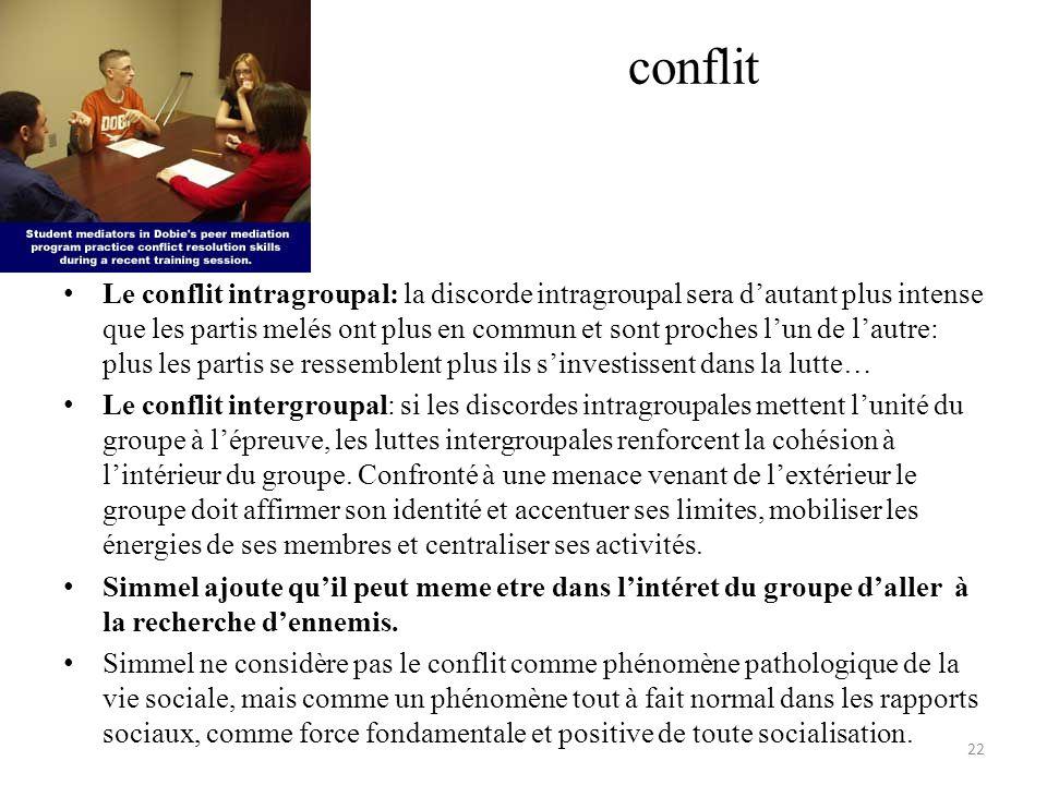 conflit • Le conflit intragroupal: la discorde intragroupal sera d'autant plus intense que les partis melés ont plus en commun et sont proches l'un de