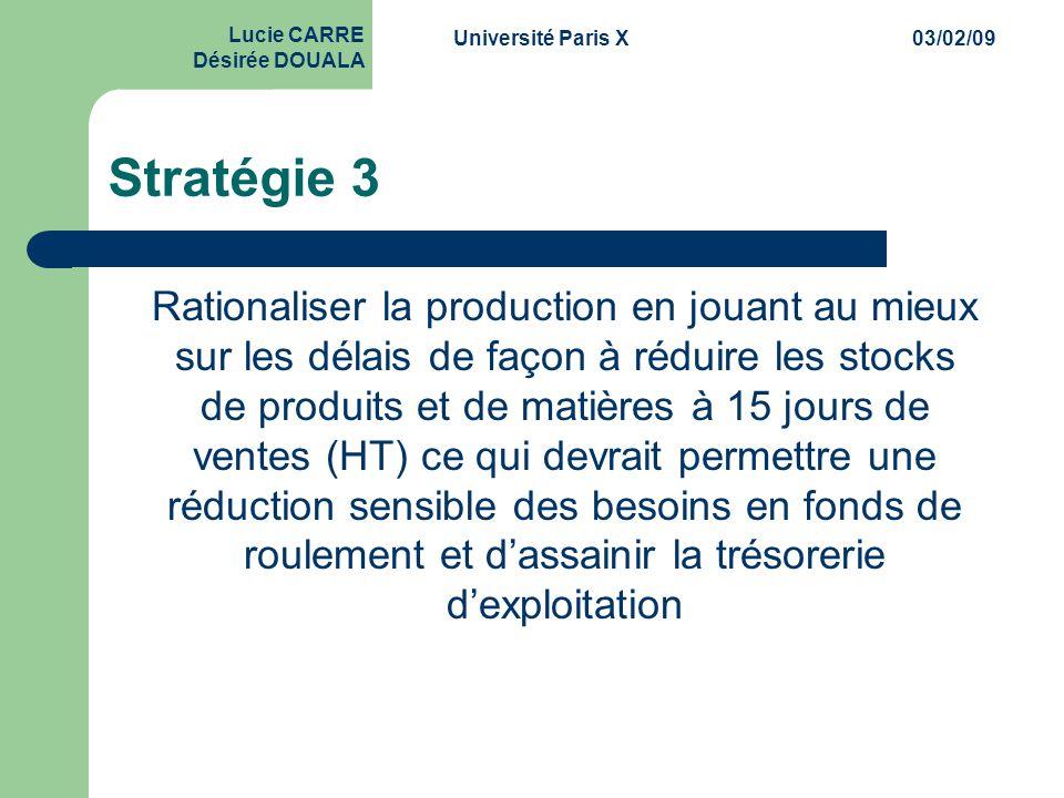 Université Paris X03/02/09 Lucie CARRE Désirée DOUALA Stratégie 3 Rationaliser la production en jouant au mieux sur les délais de façon à réduire les