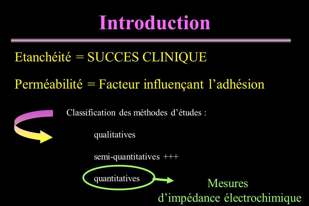 Introduction Etanchéité = SUCCES CLINIQUE Perméabilité = Facteur influençant l'adhésion Classification des méthodes d'études : qualitatives semi-quantitatives +++ quantitatives Mesures d'impédance électrochimique