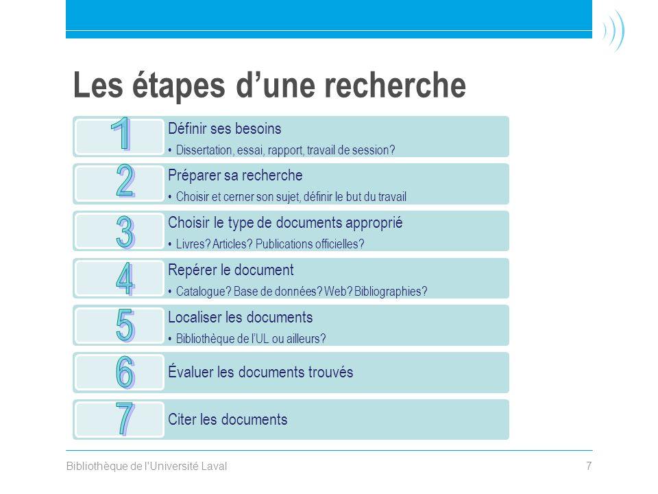 Bibliothèque de l'Université Laval7 Les étapes d'une recherche Définir ses besoins •Dissertation, essai, rapport, travail de session? Préparer sa rech