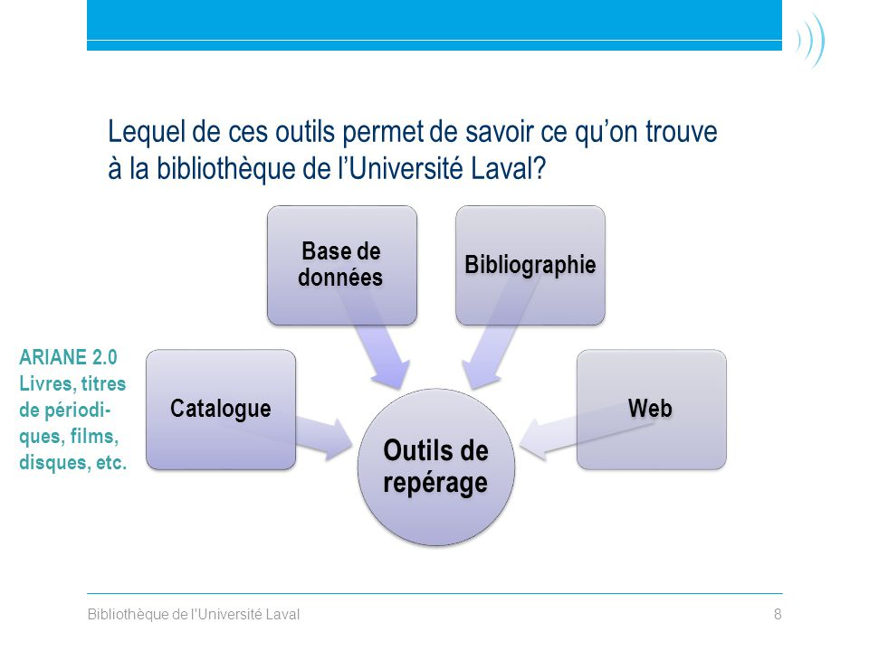 Bibliothèque de l Université Laval8 Repérer les documents Outils de repérage Catalogue Base de données Bibliograp hie Web Lequel de ces outils permet de savoir ce qu'on trouve à la bibliothèque de l'Université Laval.