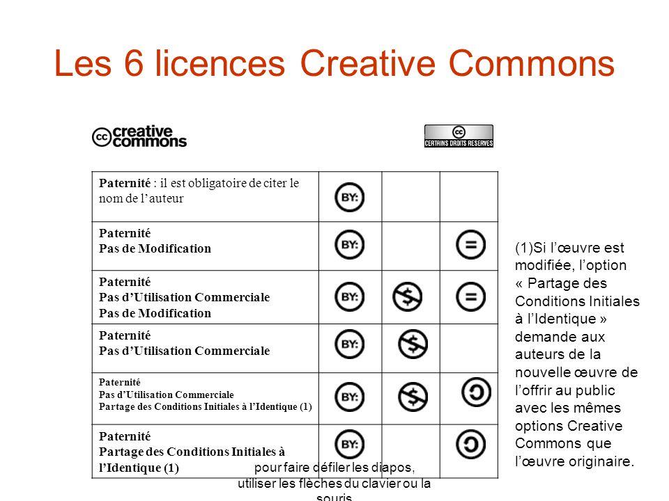 pour faire défiler les diapos, utiliser les flèches du clavier ou la souris Les 6 licences Creative Commons Paternité : il est obligatoire de citer le nom de l'auteur Paternité Pas de Modification Paternité Pas d'Utilisation Commerciale Pas de Modification Paternité Pas d'Utilisation Commerciale Paternité Pas d'Utilisation Commerciale Partage des Conditions Initiales à l'Identique (1) Paternité Partage des Conditions Initiales à l'Identique (1) (1)Si l'œuvre est modifiée, l'option « Partage des Conditions Initiales à l'Identique » demande aux auteurs de la nouvelle œuvre de l'offrir au public avec les mêmes options Creative Commons que l'œuvre originaire.
