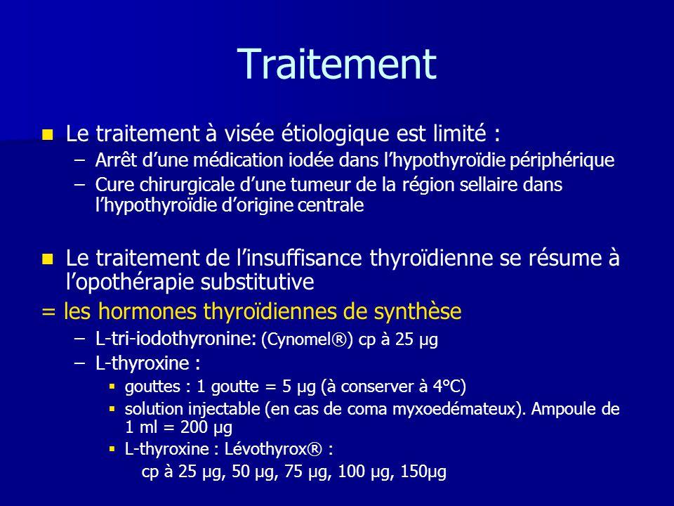 Traitement   Le traitement à visée étiologique est limité : – –Arrêt d'une médication iodée dans l'hypothyroïdie périphérique – –Cure chirurgicale d