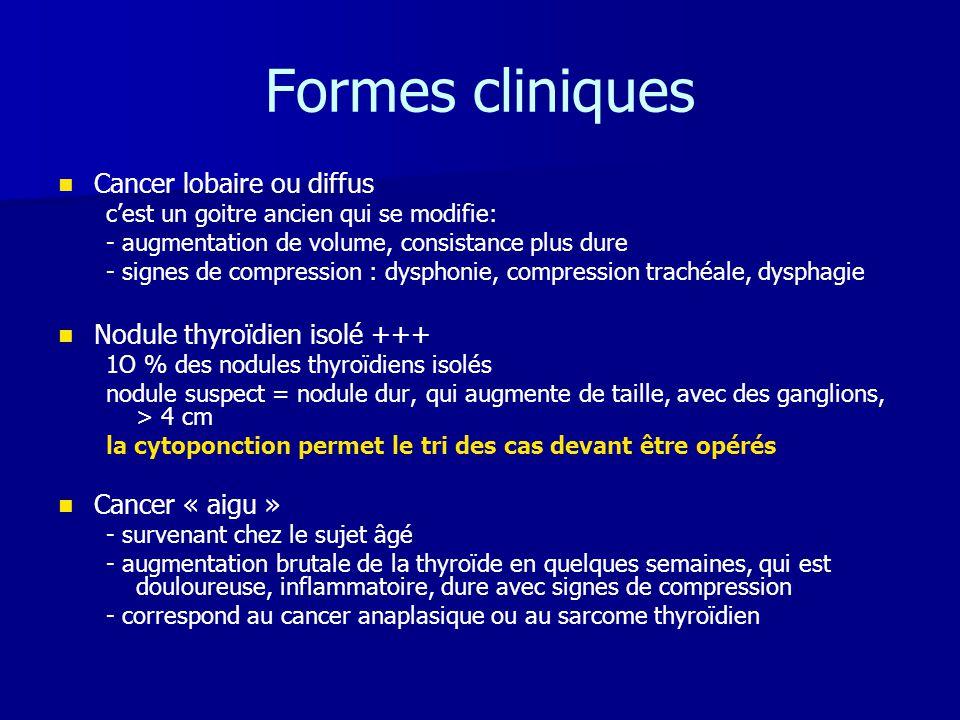 Formes cliniques   Cancer lobaire ou diffus c'est un goitre ancien qui se modifie: - augmentation de volume, consistance plus dure - signes de compr