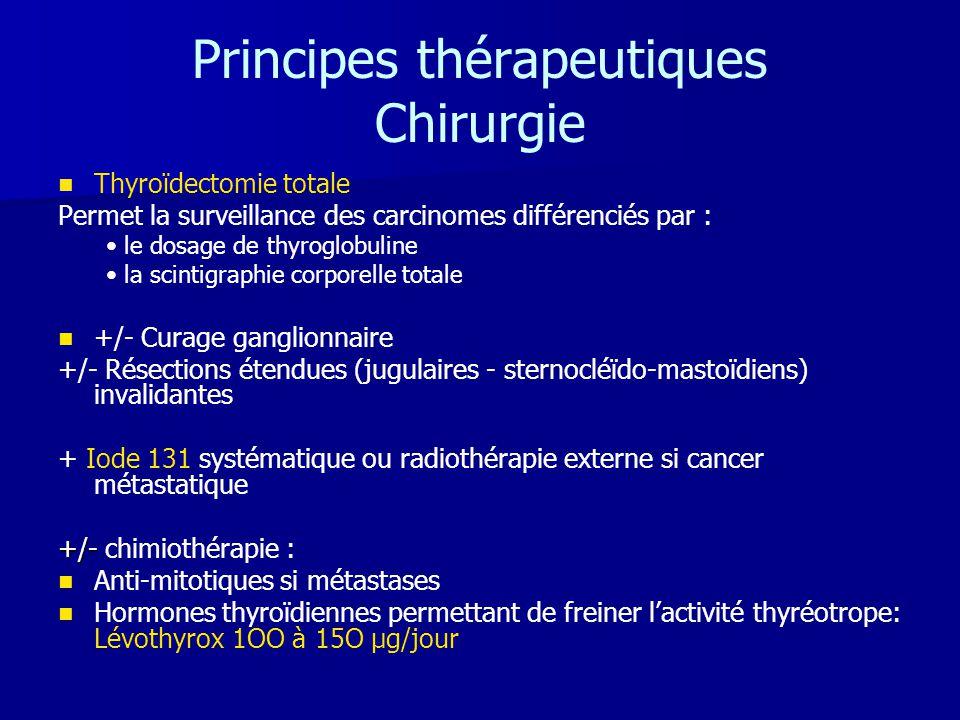 Principes thérapeutiques Chirurgie   Thyroïdectomie totale Permet la surveillance des carcinomes différenciés par : • le dosage de thyroglobuline •