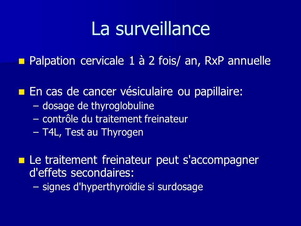 La surveillance   Palpation cervicale 1 à 2 fois/ an, RxP annuelle   En cas de cancer vésiculaire ou papillaire: – –dosage de thyroglobuline – –co